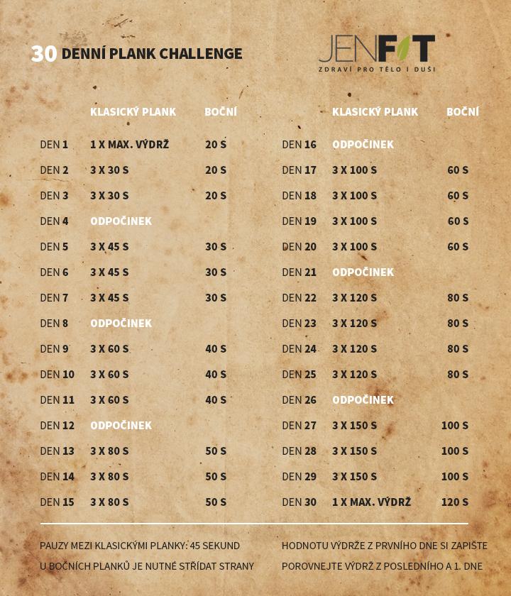 30 denní plank plán